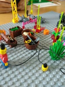 Lego Serious Play Strategie