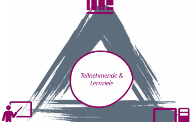 Das magische Dreieck im Trainingsdesign